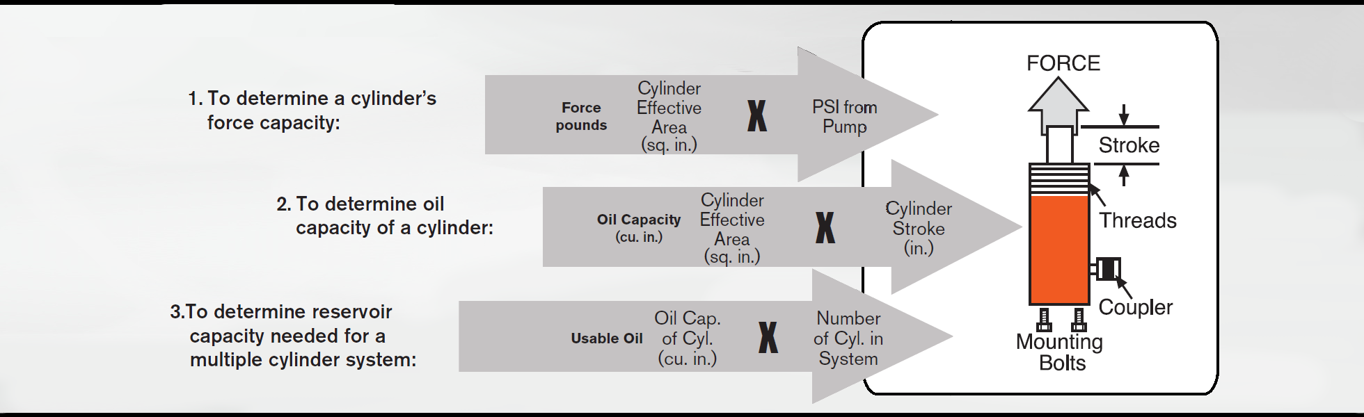 Cylinder Selection