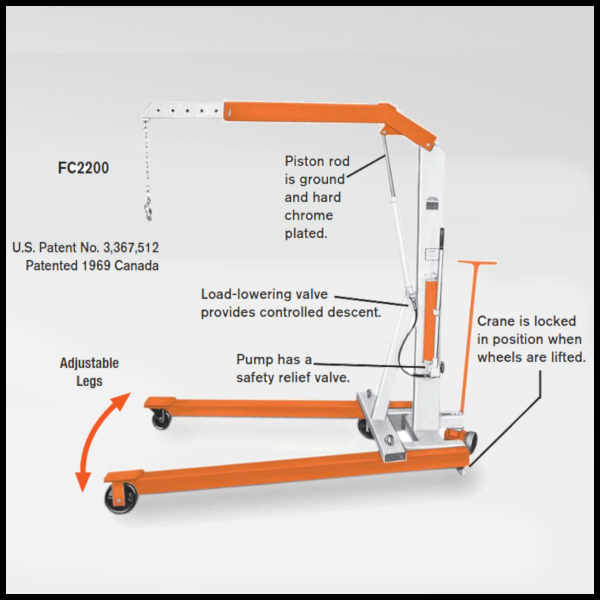 Power Team Mobile Floor Cranes